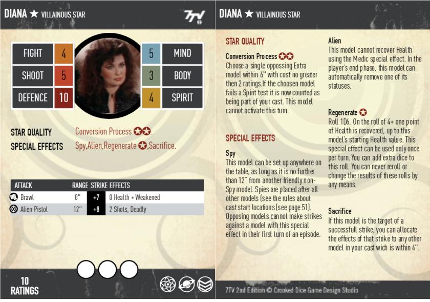 7TV_cast-Diana