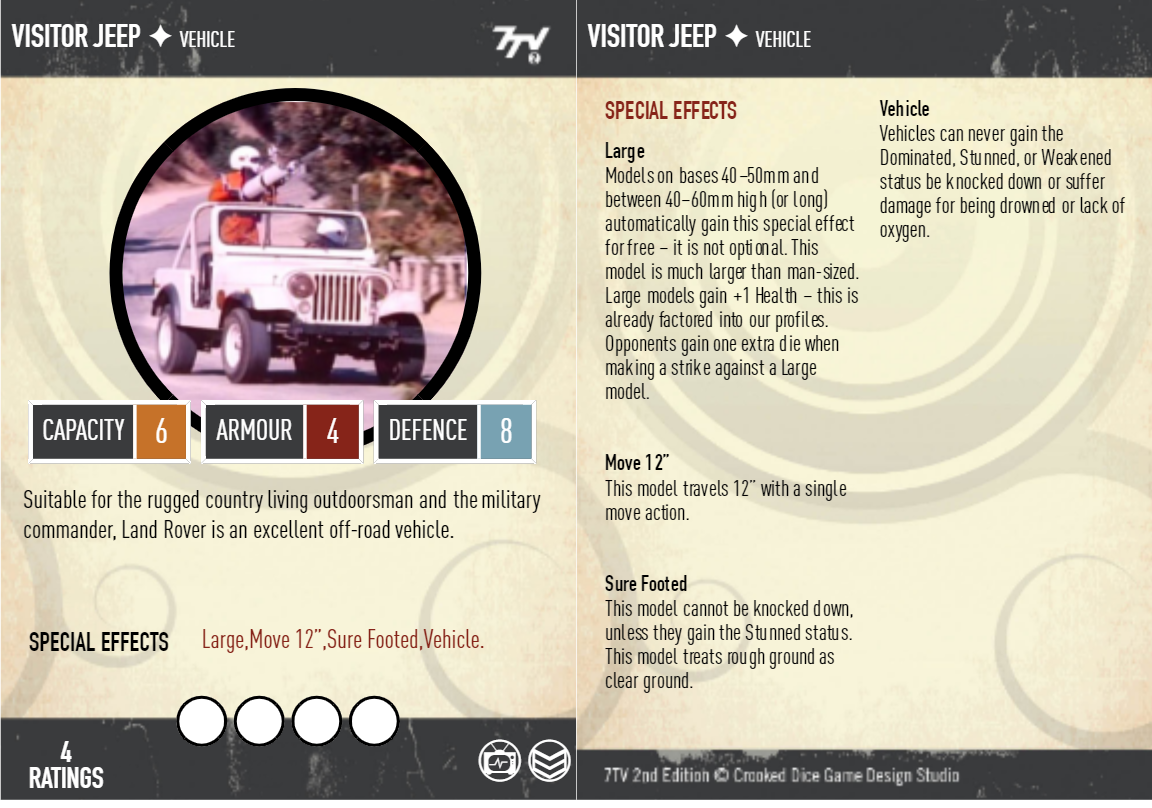 7TV_cast-Visitor-Jeep