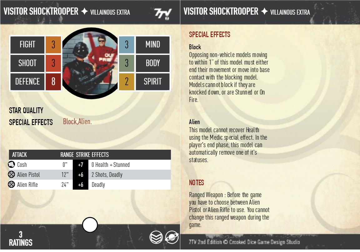 7TV_cast-Visitor-Shocktrooper