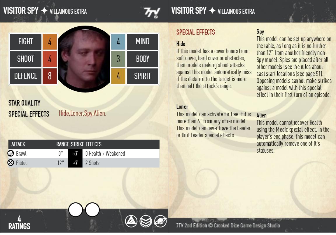 7TV_cast-Visitor-Spy