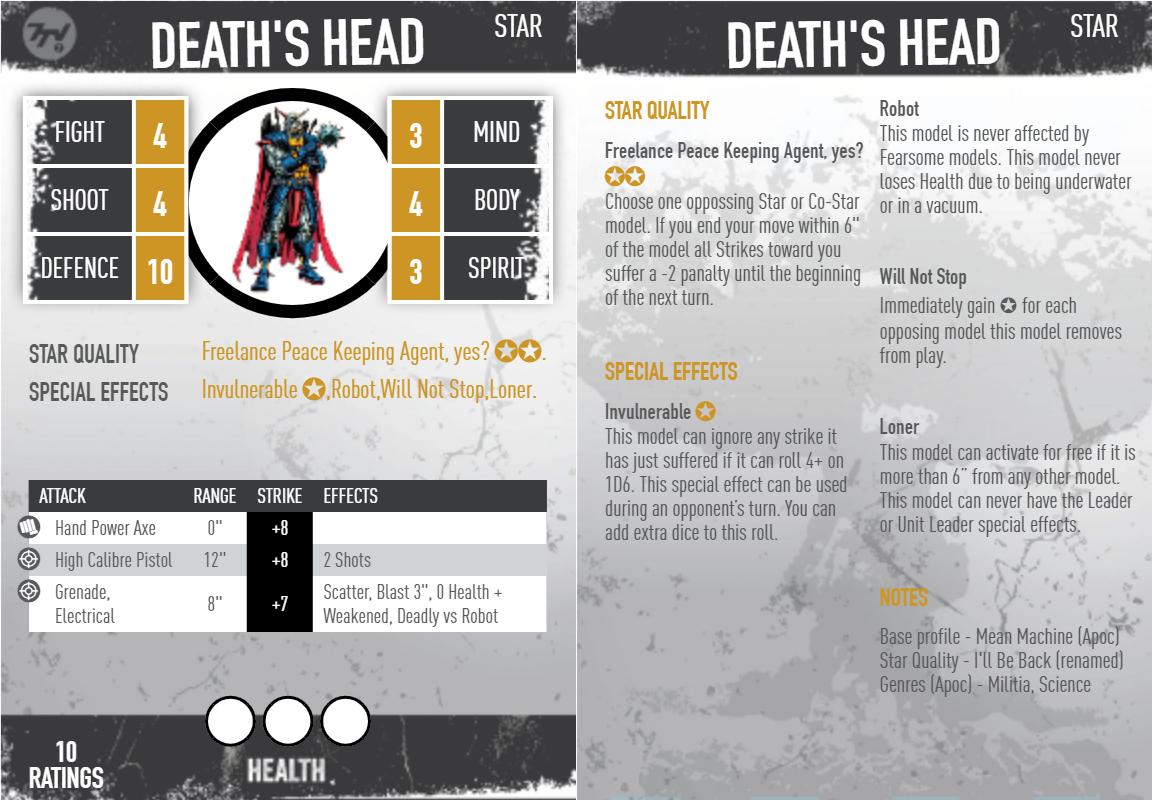 7TV_cast-Deaths-Head